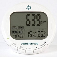TIM12 CO2Meter.com
